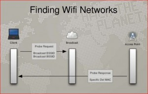finding-wifi-network